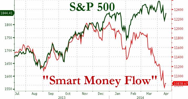 Smart_Money